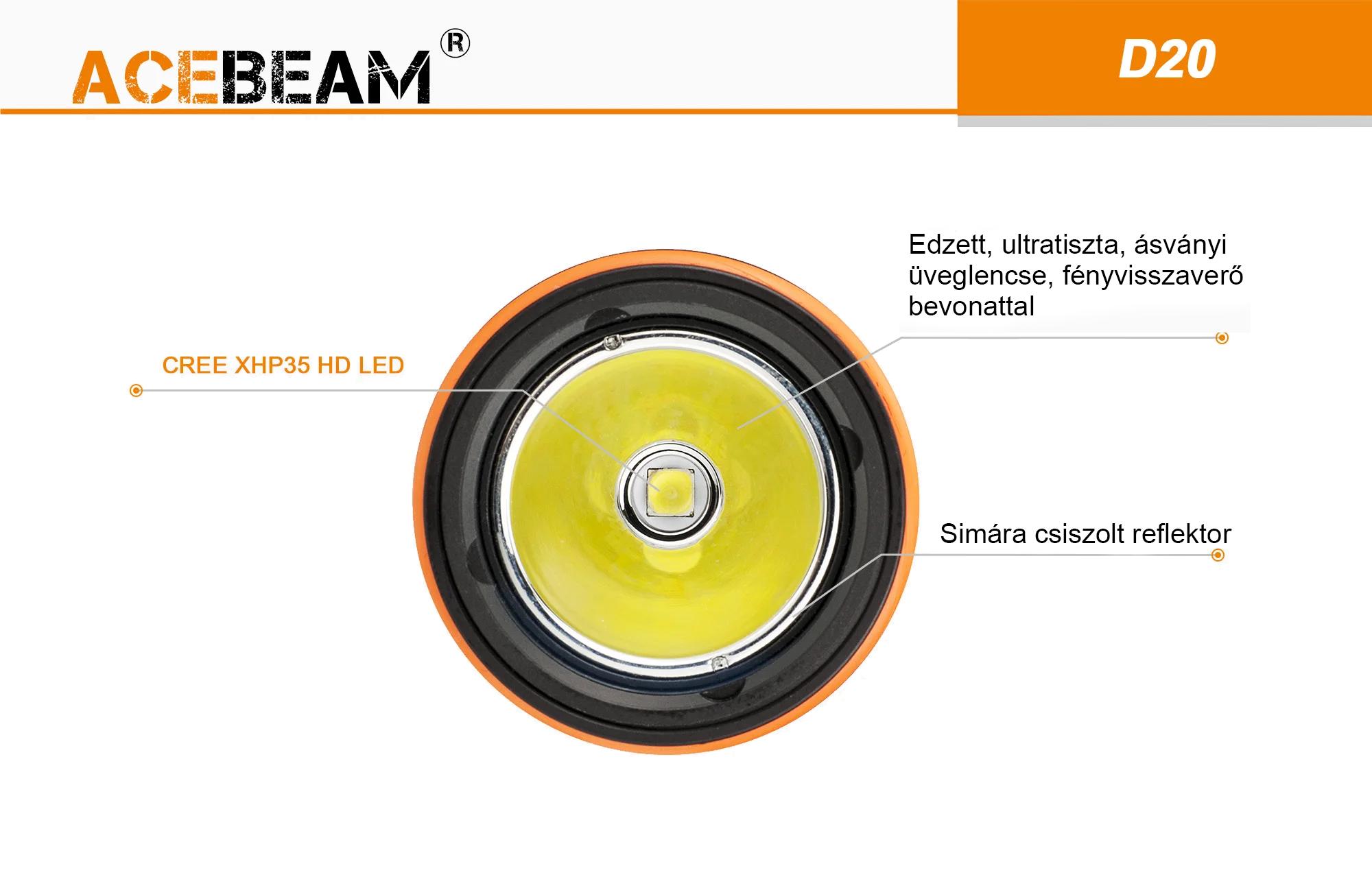 AceBeam D20