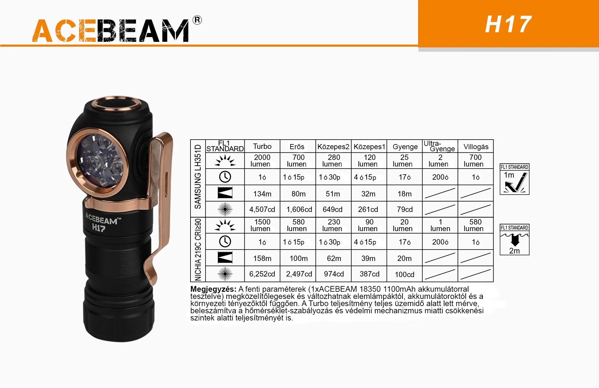 AceBeam H17 fejlámpa